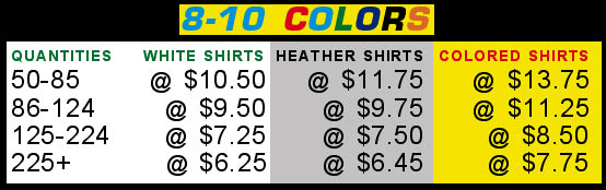 T-Shirt Price List